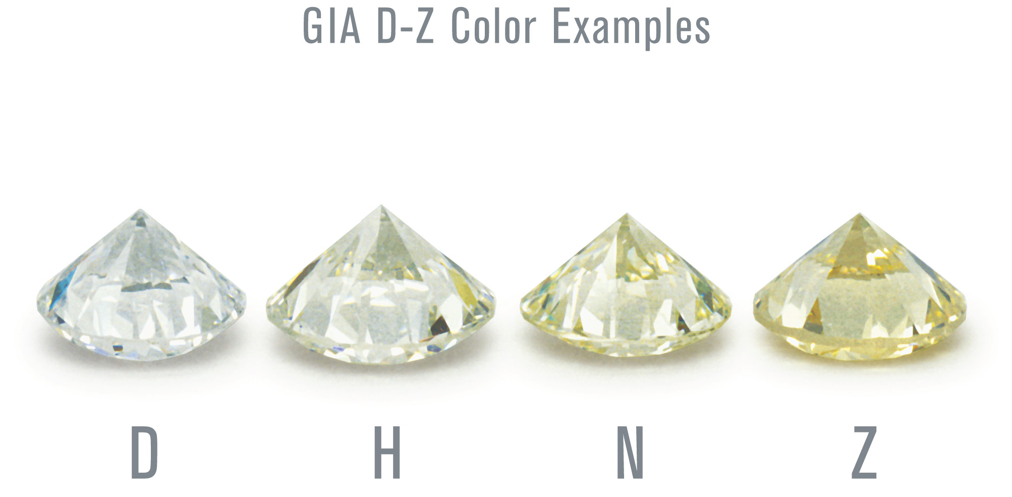 The 4cs diamond clarity color carat and cut charts glogowski and the degree of appearance of yellow color in the diamond is measured by the color diamond chart that had been developed by the gia nvjuhfo Images